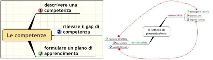 mappa grafica learning object