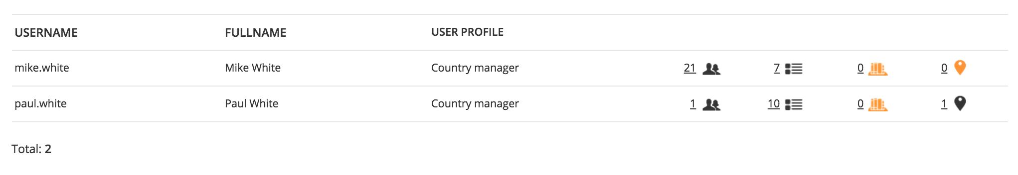 catalog power user