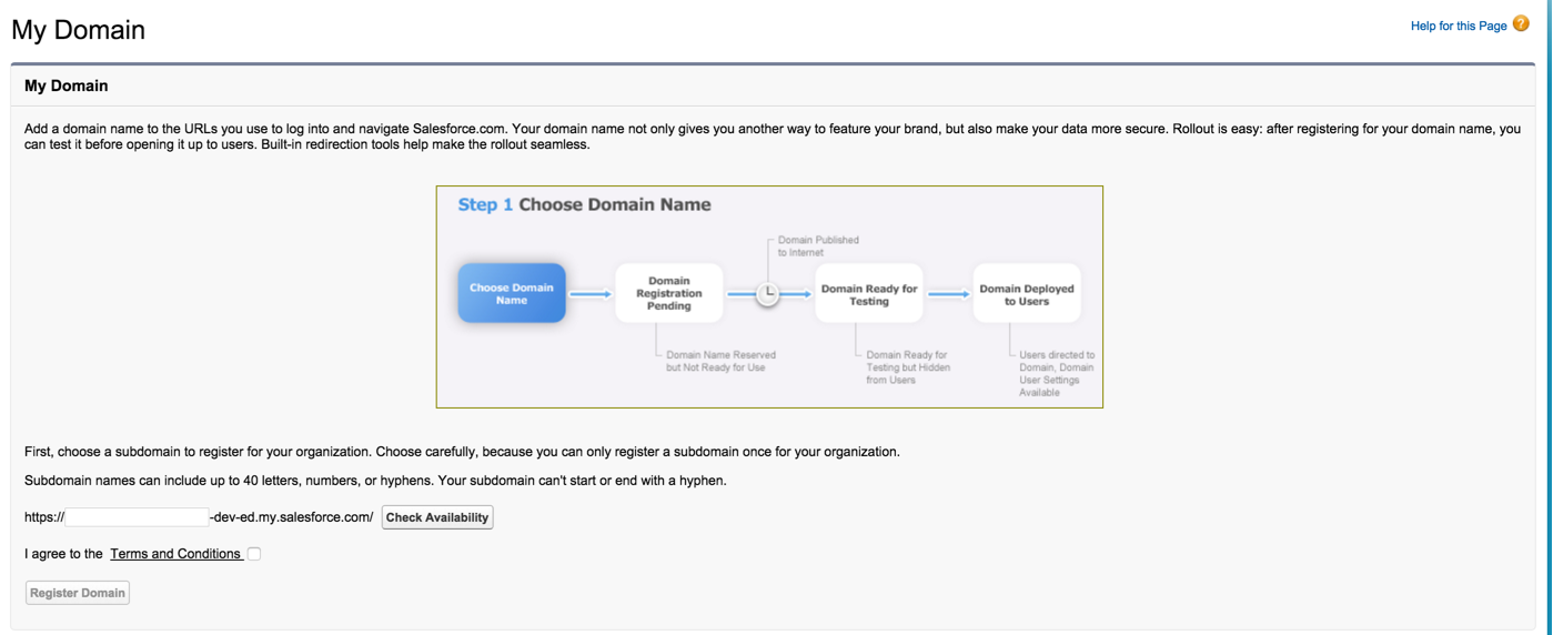 salesforce sso my domain