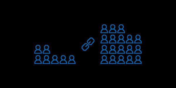 Agregue más funcionalidades a su LMS a medida que sus proyectos de aprendizaje evolucionan