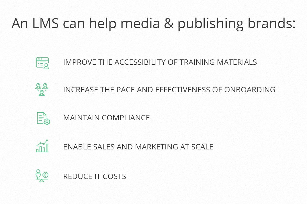 LMS Media & Publishing
