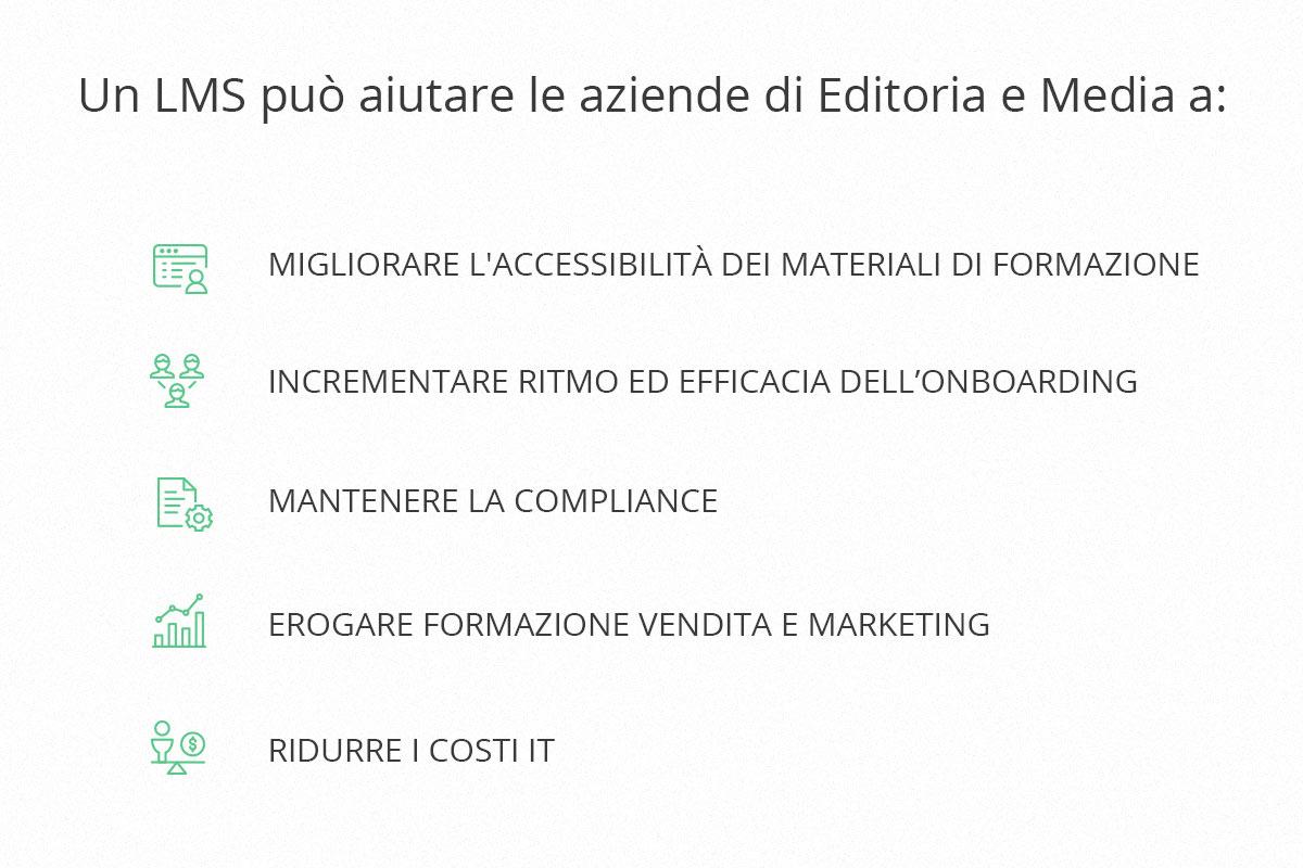 LMS nel settore Editoria e Media