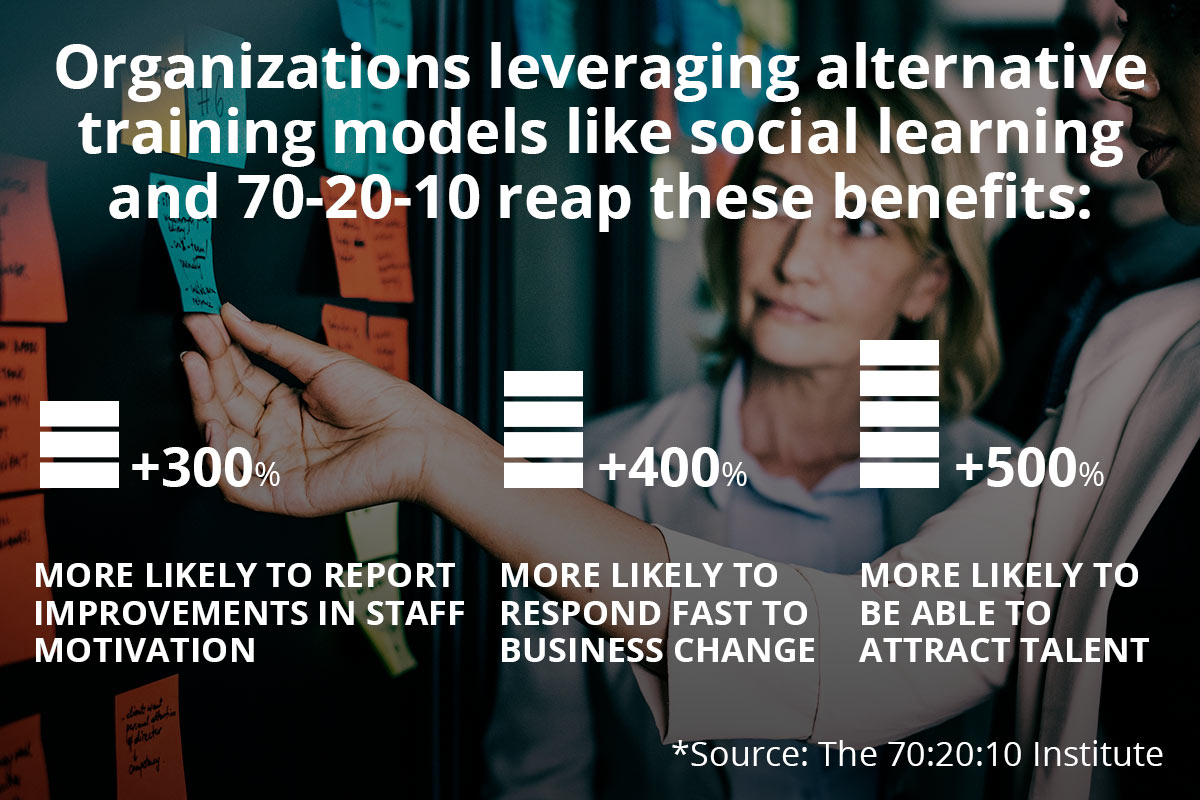 social-learning-benefits