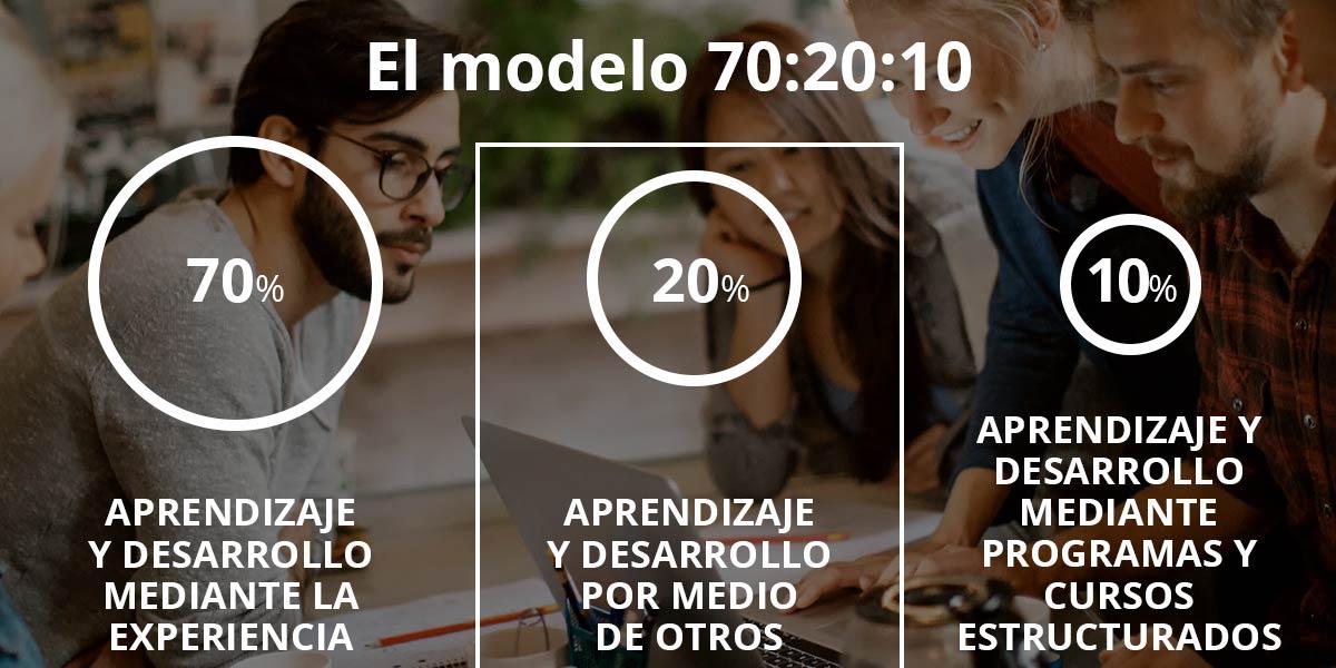 social-learning-702010