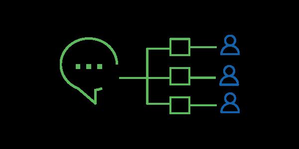 Construya un repositorio de conocimiento - plataforma de aprendizaje en línea Docebo