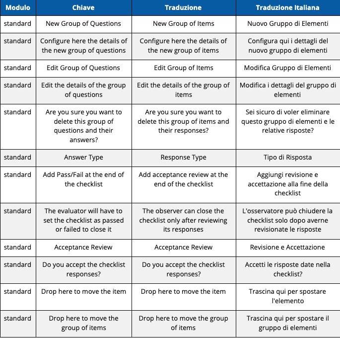 lingua checklist di osservazione gestione lingue