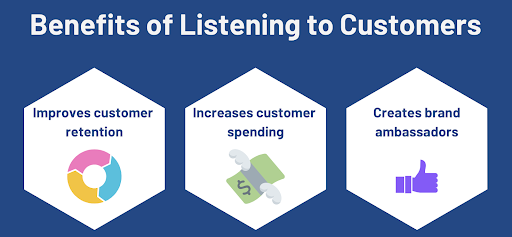 The Benefits of Listening for Your Business